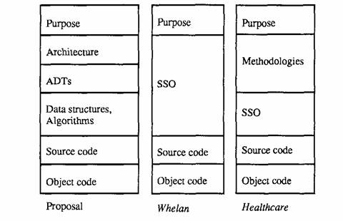 Defining Computer Program Parts Under Learned Hand S Abstractions